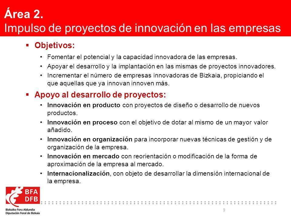 9 Área 2. Impulso de proyectos de innovación en las empresas Objetivos: Fomentar el potencial y la capacidad innovadora de las empresas. Apoyar el des