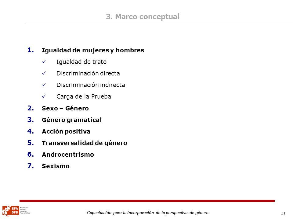 11 Capacitación para la incorporación de la perspectiva de género 1. Igualdad de mujeres y hombres Igualdad de trato Discriminación directa Discrimina