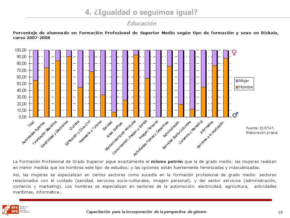 19 Capacitación para la incorporación de la perspectiva de género Porcentaje de alumnado en Formación Profesional de Superior Medio según tipo de form