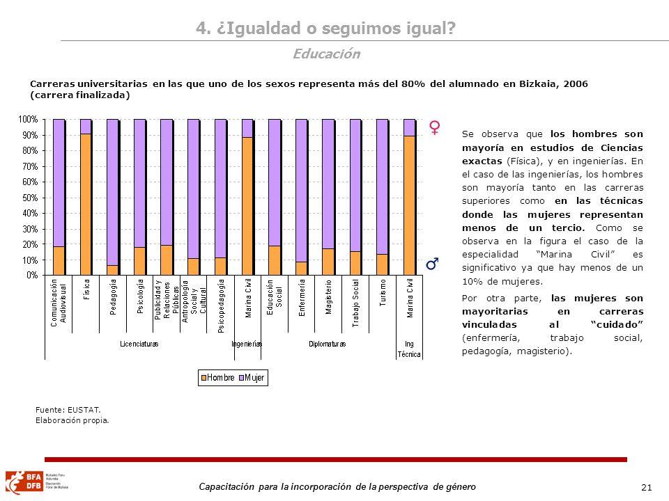 21 Capacitación para la incorporación de la perspectiva de género Carreras universitarias en las que uno de los sexos representa más del 80% del alumn