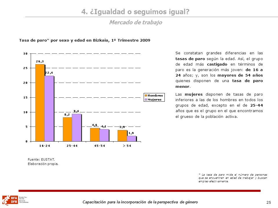 25 Capacitación para la incorporación de la perspectiva de género Se constatan grandes diferencias en las tasas de paro según la edad. Así, el grupo d