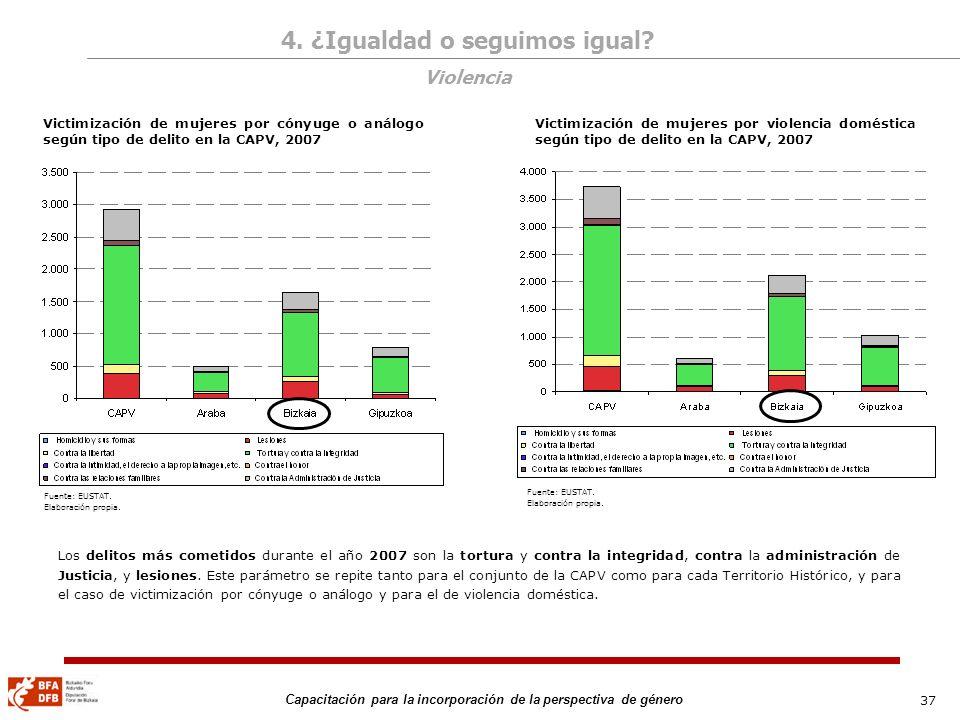 37 Capacitación para la incorporación de la perspectiva de género Victimización de mujeres por cónyuge o análogo según tipo de delito en la CAPV, 2007
