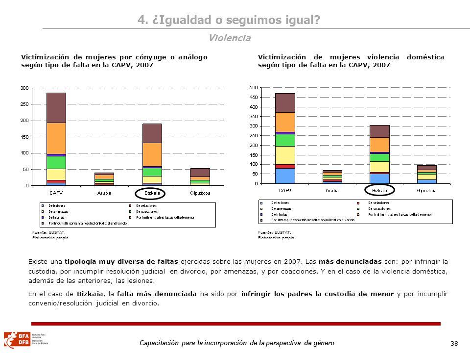 38 Capacitación para la incorporación de la perspectiva de género Victimización de mujeres por cónyuge o análogo según tipo de falta en la CAPV, 2007