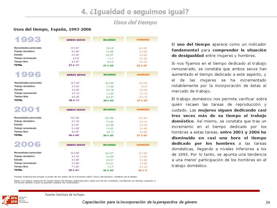 39 Capacitación para la incorporación de la perspectiva de género Usos del tiempo, España, 1993-2006 El uso del tiempo aparece como un indicador funda