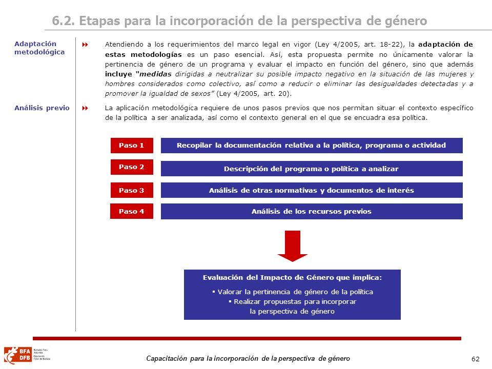 62 Capacitación para la incorporación de la perspectiva de género 6.2. Etapas para la incorporación de la perspectiva de género Atendiendo a los reque