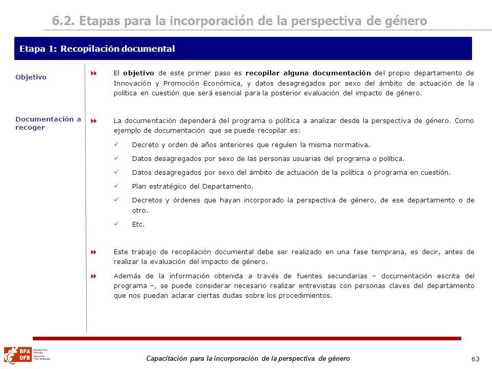 63 Capacitación para la incorporación de la perspectiva de género 6.2. Etapas para la incorporación de la perspectiva de género El objetivo de este pr