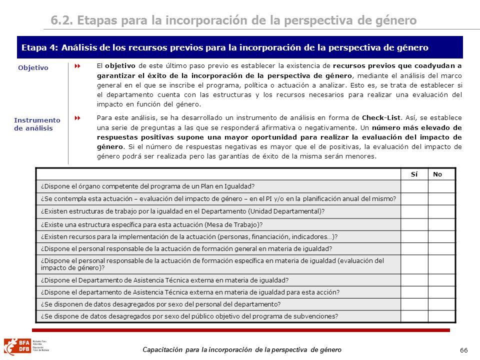 66 Capacitación para la incorporación de la perspectiva de género 6.2. Etapas para la incorporación de la perspectiva de género El objetivo de este úl