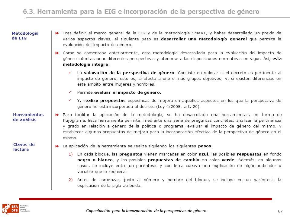 67 Capacitación para la incorporación de la perspectiva de género 6.3. Herramienta para la EIG e incorporación de la perspectiva de género Tras defini