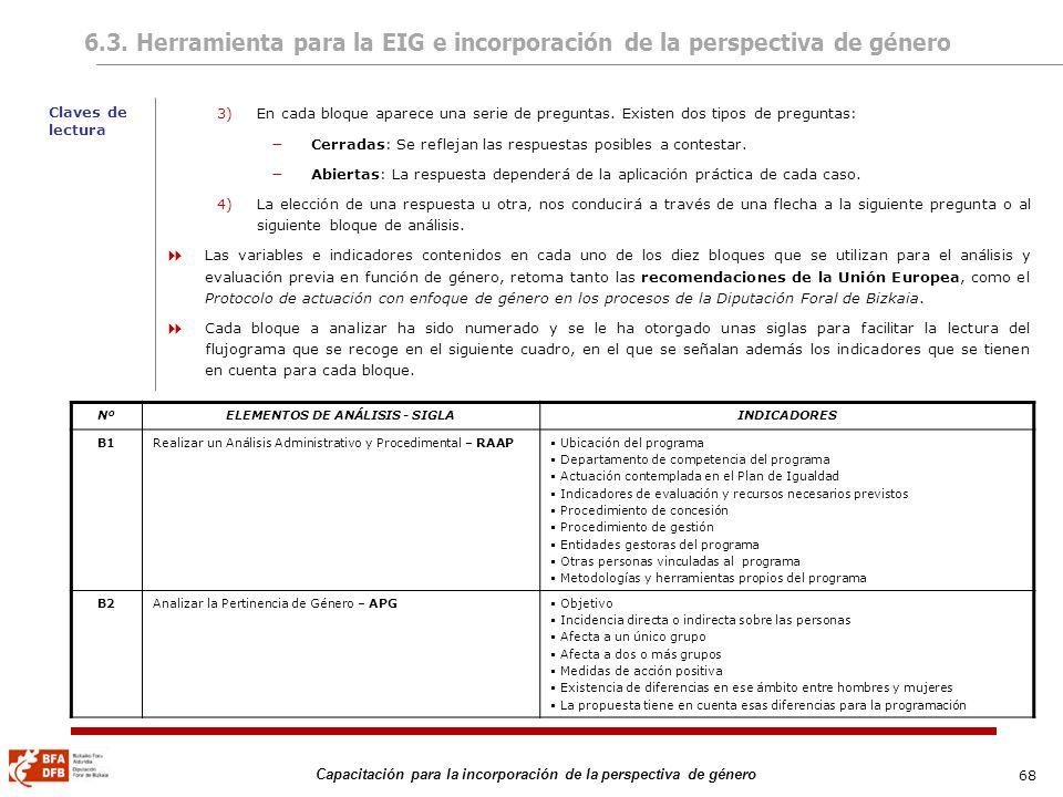68 Capacitación para la incorporación de la perspectiva de género 6.3. Herramienta para la EIG e incorporación de la perspectiva de género 3)En cada b