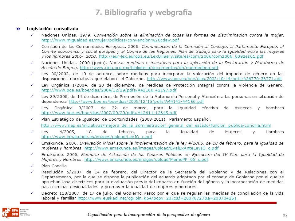 82 Capacitación para la incorporación de la perspectiva de género Legislación consultada Naciones Unidas. 1979. Convención sobre la eliminación de tod