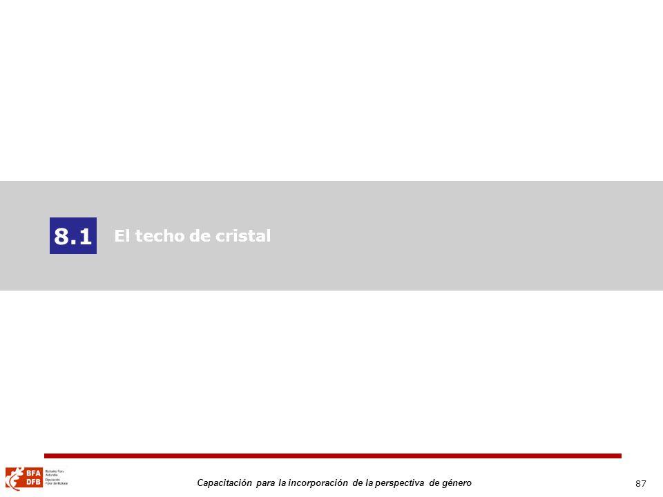 87 Capacitación para la incorporación de la perspectiva de género 8.1 El techo de cristal