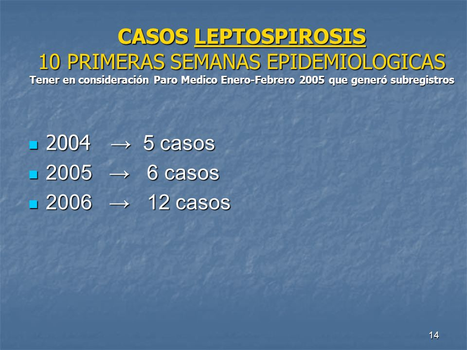 14 CASOS LEPTOSPIROSIS 10 PRIMERAS SEMANAS EPIDEMIOLOGICAS Tener en consideración Paro Medico Enero-Febrero 2005 que generó subregistros 2004 5 casos