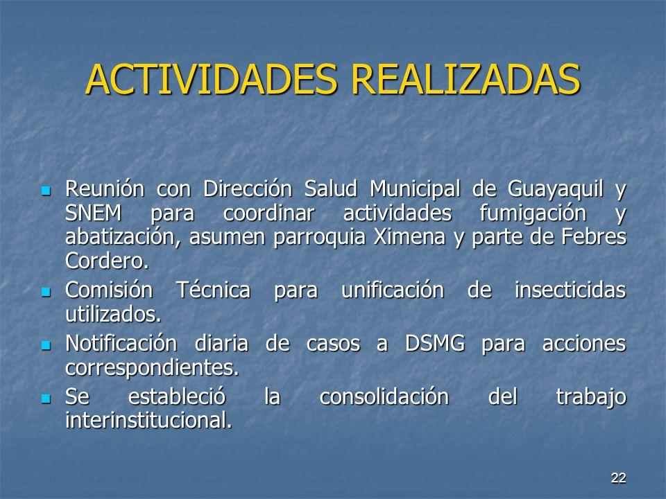 22 ACTIVIDADES REALIZADAS Reunión con Dirección Salud Municipal de Guayaquil y SNEM para coordinar actividades fumigación y abatización, asumen parroq