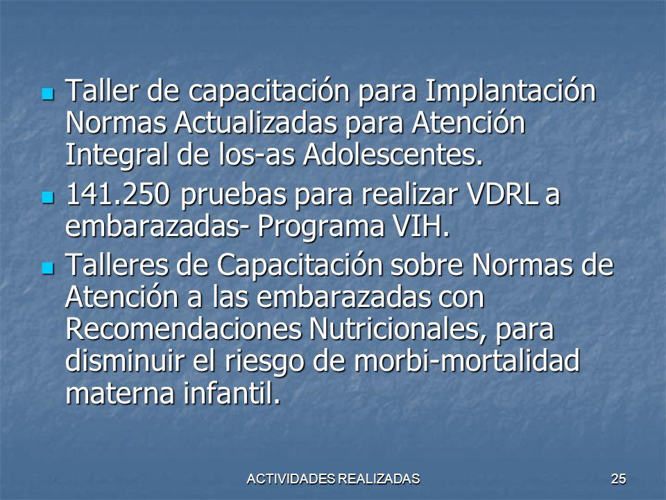 ACTIVIDADES REALIZADAS25 Taller de capacitación para Implantación Normas Actualizadas para Atención Integral de los-as Adolescentes. Taller de capacit