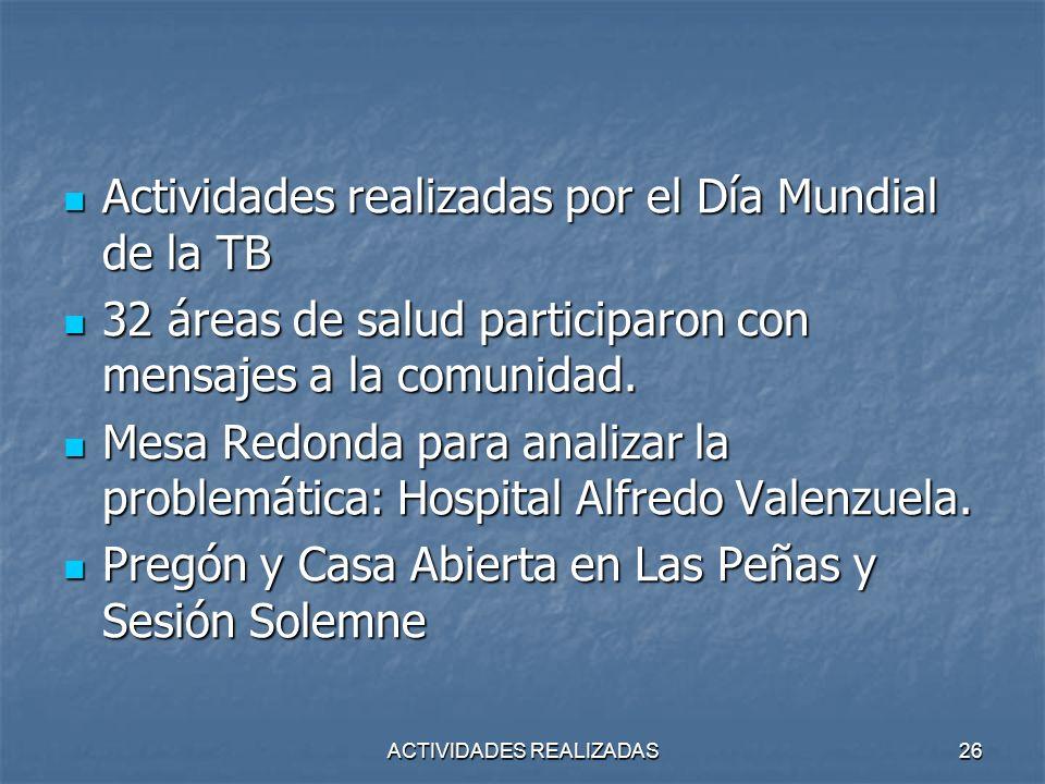 ACTIVIDADES REALIZADAS26 Actividades realizadas por el Día Mundial de la TB Actividades realizadas por el Día Mundial de la TB 32 áreas de salud parti