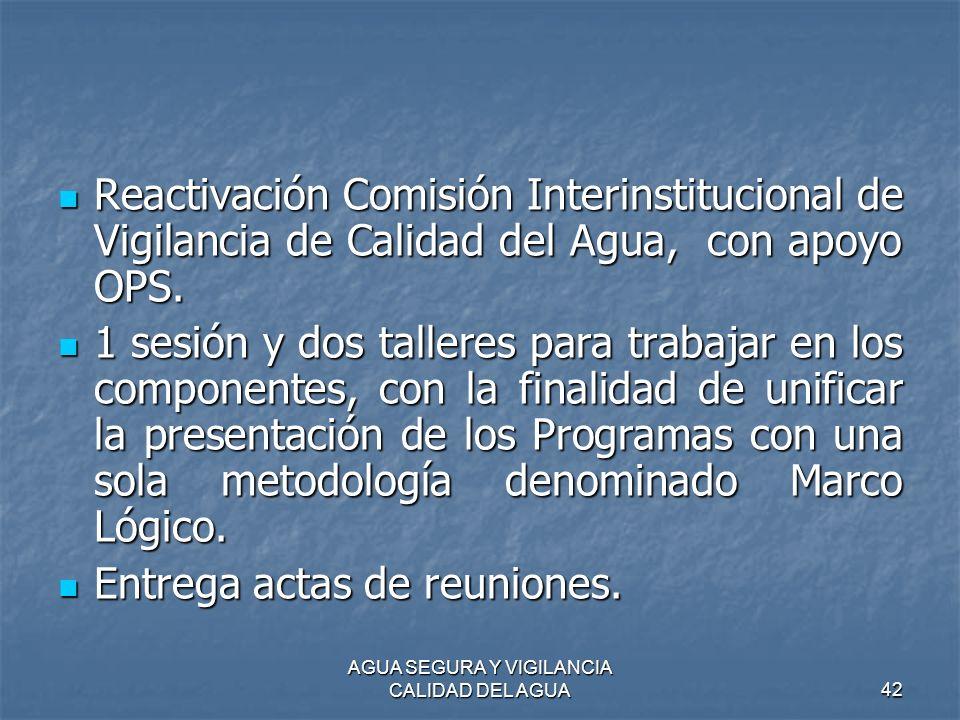 AGUA SEGURA Y VIGILANCIA CALIDAD DEL AGUA42 Reactivación Comisión Interinstitucional de Vigilancia de Calidad del Agua, con apoyo OPS. Reactivación Co