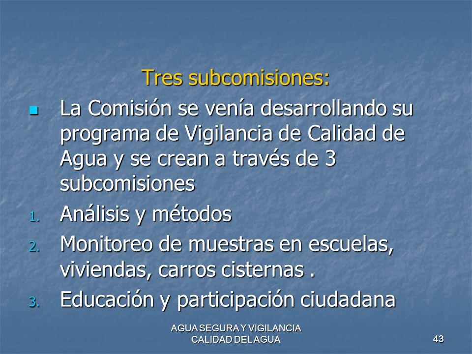 AGUA SEGURA Y VIGILANCIA CALIDAD DEL AGUA43 Tres subcomisiones: La Comisión se venía desarrollando su programa de Vigilancia de Calidad de Agua y se c
