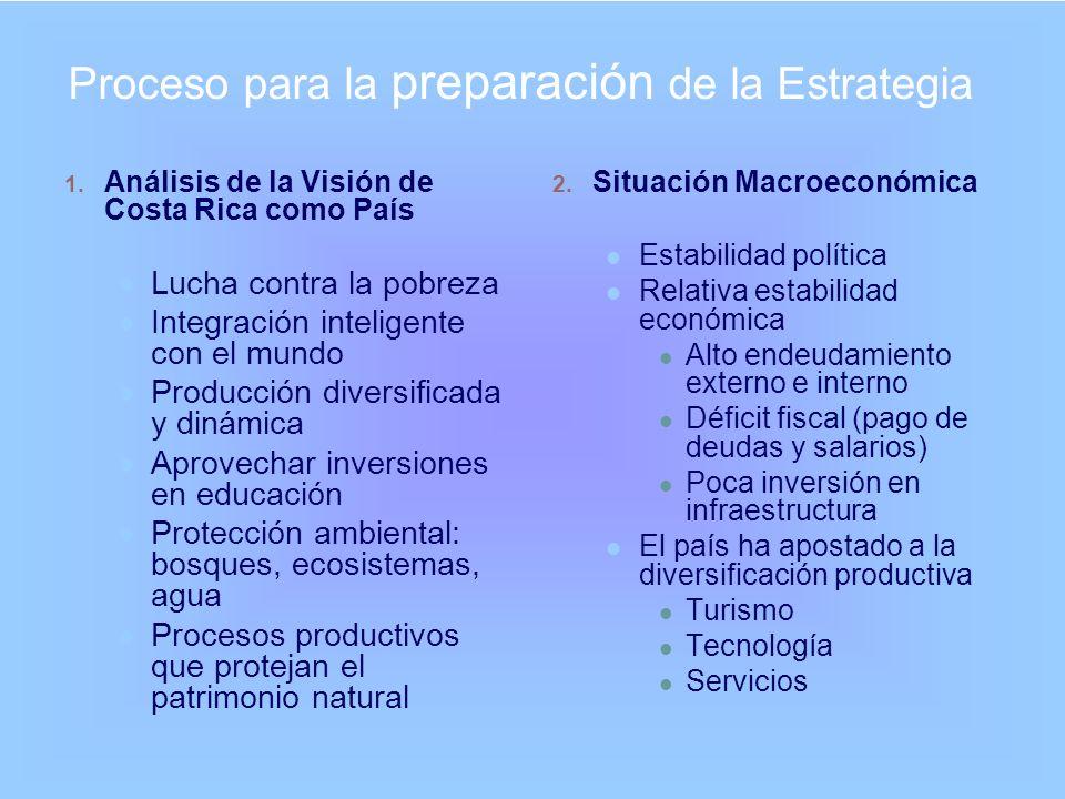Proceso para la preparación de la Estrategia 1. Análisis de la Visión de Costa Rica como País Lucha contra la pobreza Integración inteligente con el m