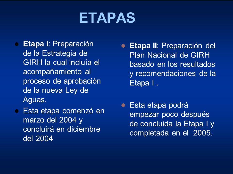 ETAPAS Etapa II: Preparación del Plan Nacional de GIRH basado en los resultados y recomendaciones de la Etapa I. Esta etapa podrá empezar poco después