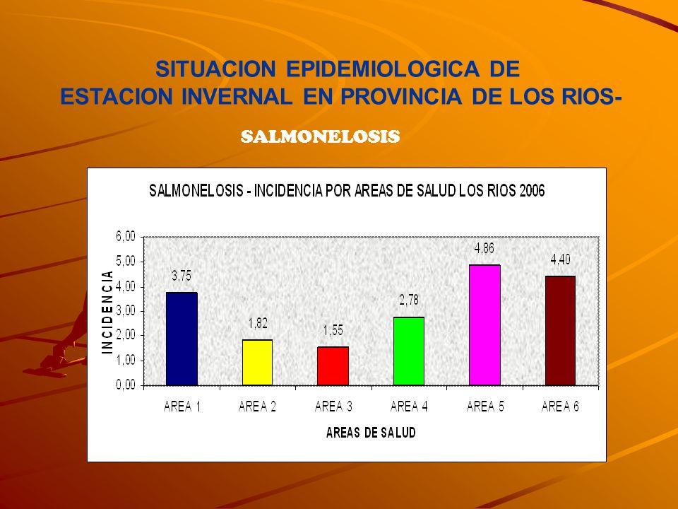 SITUACION EPIDEMIOLOGICA DE ESTACION INVERNAL EN PROVINCIA DE LOS RIOS- SALMONELOSIS
