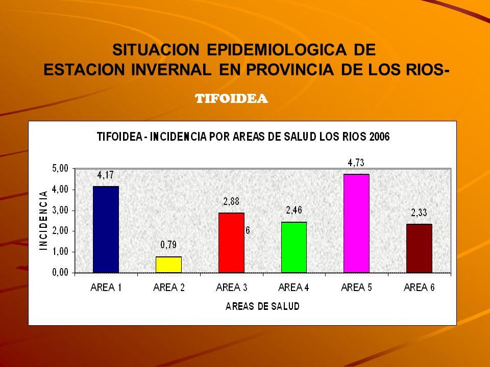 SITUACION EPIDEMIOLOGICA DE ESTACION INVERNAL EN PROVINCIA DE LOS RIOS- TIFOIDEA