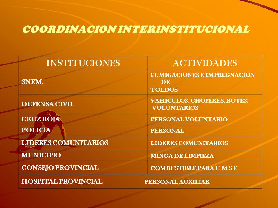 INSTITUCIONESACTIVIDADES SNEM. FUMIGACIONES E IMPREGNACION DE TOLDOS DEFENSA CIVIL VAHICULOS. CHOFERES, BOTES, VOLUNTARIOS CRUZ ROJA PERSONAL VOLUNTAR