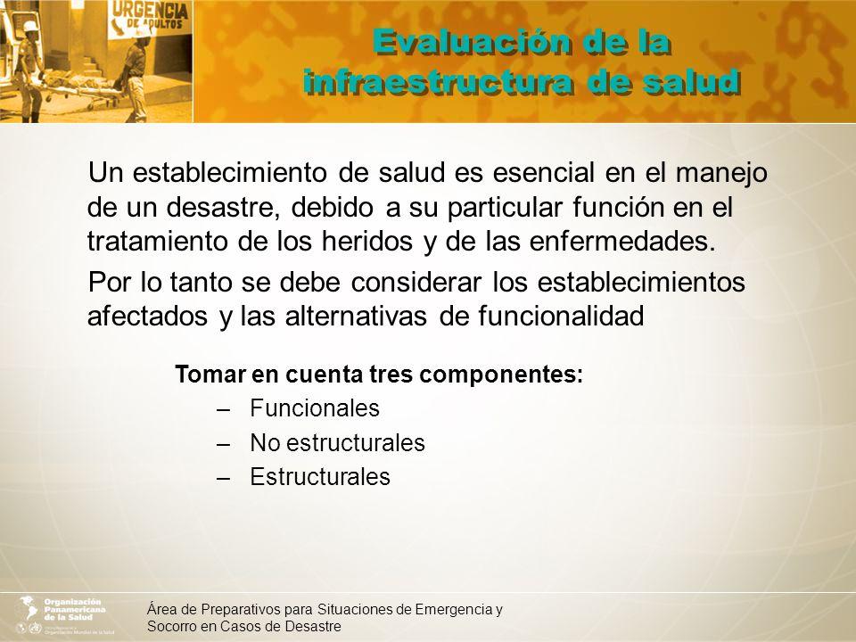 Área de Preparativos para Situaciones de Emergencia y Socorro en Casos de Desastre Evaluación de la infraestructura de salud Un establecimiento de sal