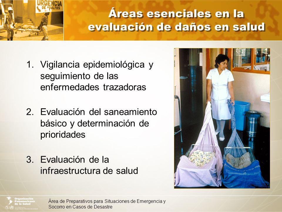 Área de Preparativos para Situaciones de Emergencia y Socorro en Casos de Desastre Áreas esenciales en la evaluación de daños en salud 1.Vigilancia ep