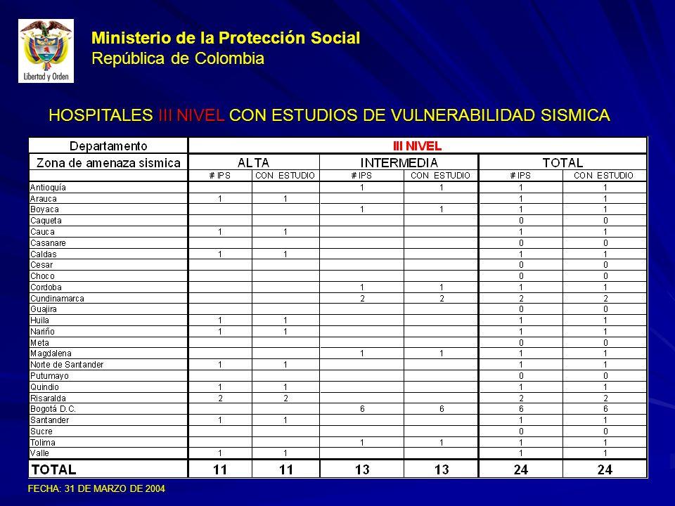 Ministerio de la Protección Social República de Colombia HOSPITALES III NIVEL CON ESTUDIOS DE VULNERABILIDAD SISMICA FECHA: 31 DE MARZO DE 2004