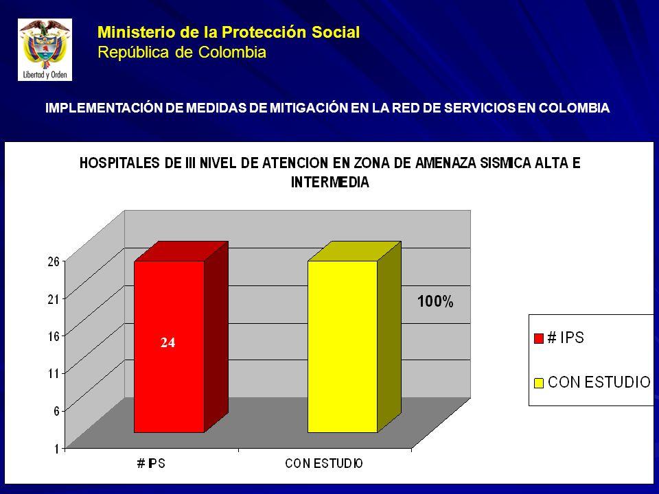 24 Ministerio de la Protección Social República de Colombia IMPLEMENTACIÓN DE MEDIDAS DE MITIGACIÓN EN LA RED DE SERVICIOS EN COLOMBIA