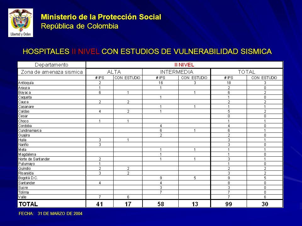 Ministerio de la Protección Social República de Colombia HOSPITALES II NIVEL CON ESTUDIOS DE VULNERABILIDAD SISMICA FECHA: 31 DE MARZO DE 2004