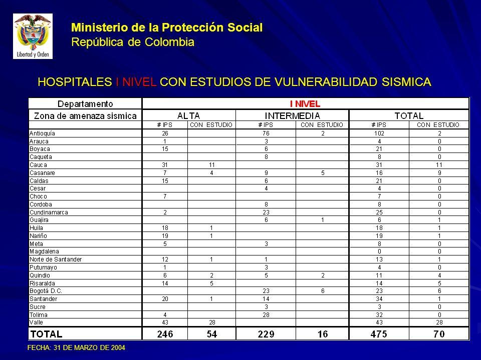 Ministerio de la Protección Social República de Colombia HOSPITALES I NIVEL CON ESTUDIOS DE VULNERABILIDAD SISMICA FECHA: 31 DE MARZO DE 2004