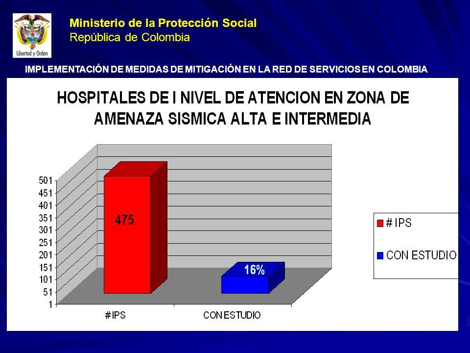 > 4 camas Ministerio de la Protección Social República de Colombia IMPLEMENTACIÓN DE MEDIDAS DE MITIGACIÓN EN LA RED DE SERVICIOS EN COLOMBIA