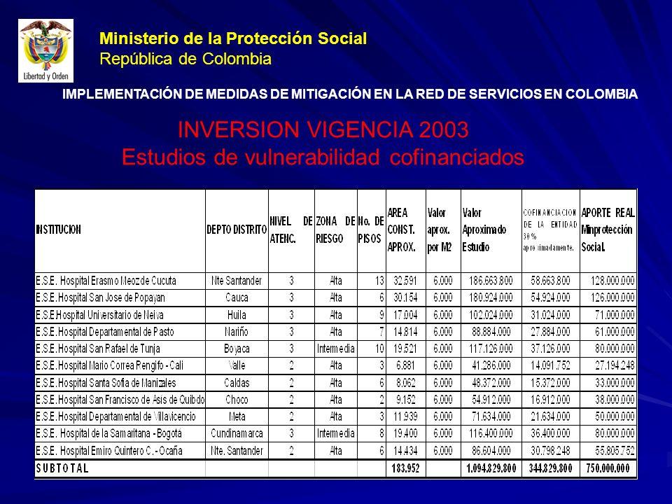 Ministerio de la Protección Social República de Colombia INVERSION VIGENCIA 2003 Estudios de vulnerabilidad cofinanciados IMPLEMENTACIÓN DE MEDIDAS DE MITIGACIÓN EN LA RED DE SERVICIOS EN COLOMBIA