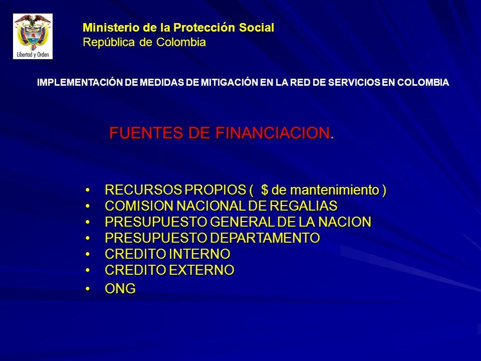 FUENTES DE FINANCIACION. FUENTES DE FINANCIACION. RECURSOS PROPIOS ( $ de mantenimiento )RECURSOS PROPIOS ( $ de mantenimiento ) COMISION NACIONAL DE
