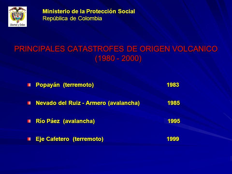 PRINCIPALES CATASTROFES DE ORIGEN VOLCANICO (1980 - 2000) Popayán (terremoto) 1983 Nevado del Ruiz - Armero (avalancha) 1985 Río Páez (avalancha) 1995 Eje Cafetero (terremoto) 1999 Ministerio de la Protección Social República de Colombia