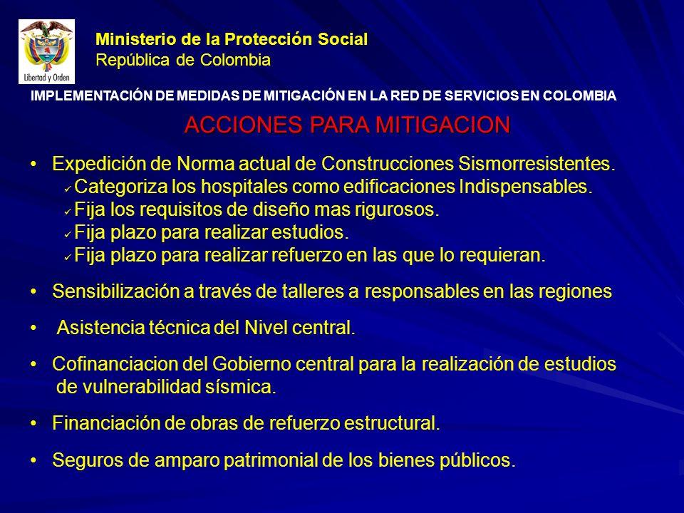 ACCIONES PARA MITIGACION Expedición de Norma actual de Construcciones Sismorresistentes.