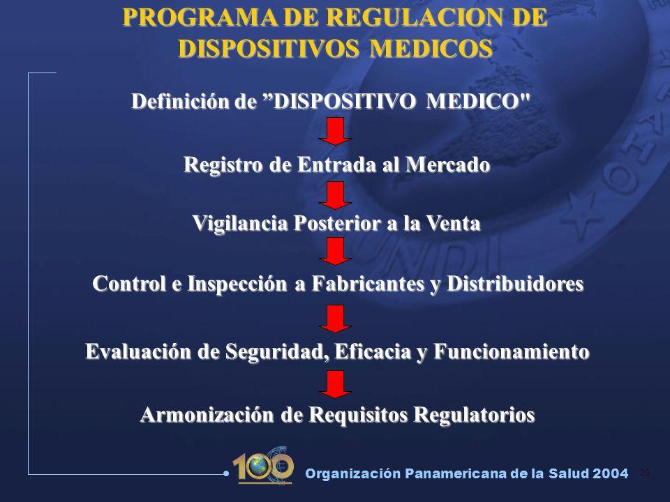 20 Organización Panamericana de la Salud 2004 PROGRAMA DE REGULACION DE DISPOSITIVOS MEDICOS Definición de DISPOSITIVO MEDICO