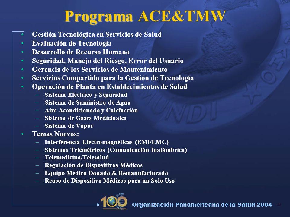 23 Organización Panamericana de la Salud 2004 Programa Programa ACE&TMW Gestión Tecnológica en Servicios de Salud Evaluación de Tecnología Desarrollo