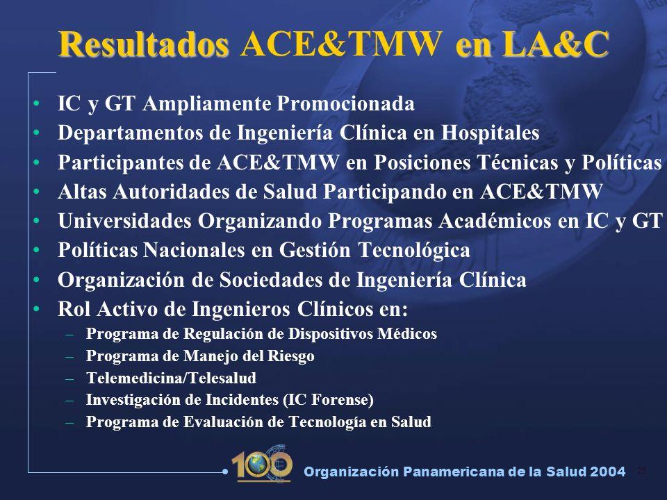 25 Organización Panamericana de la Salud 2004 Resultados en LA&C Resultados ACE&TMW en LA&C IC y GT Ampliamente Promocionada Departamentos de Ingenier