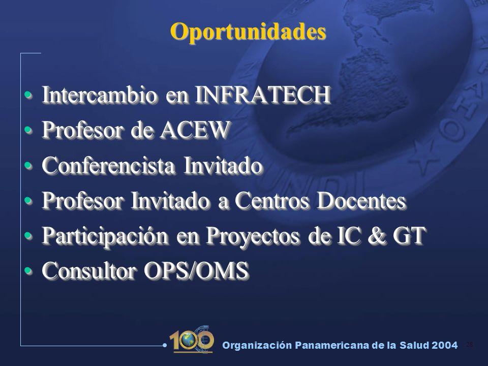 28 Organización Panamericana de la Salud 2004Oportunidades Intercambio en INFRATECHIntercambio en INFRATECH Profesor de ACEWProfesor de ACEW Conferenc