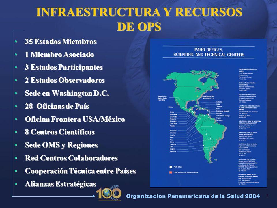 3 Organización Panamericana de la Salud 2004 INFRAESTRUCTURA Y RECURSOS DE OPS 35 Estados Miembros35 Estados Miembros 1 Miembro Asociado1 Miembro Asoc