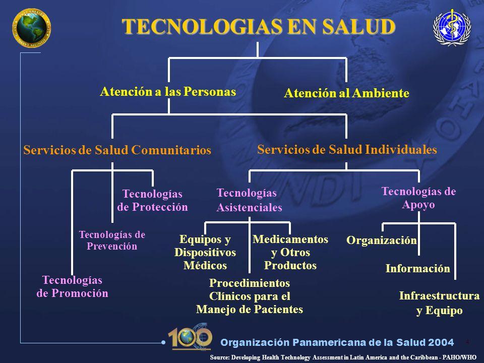 4 Organización Panamericana de la Salud 2004 TECNOLOGIAS EN SALUD Atención a las Personas Atención al Ambiente Servicios de Salud Comunitarios Servici
