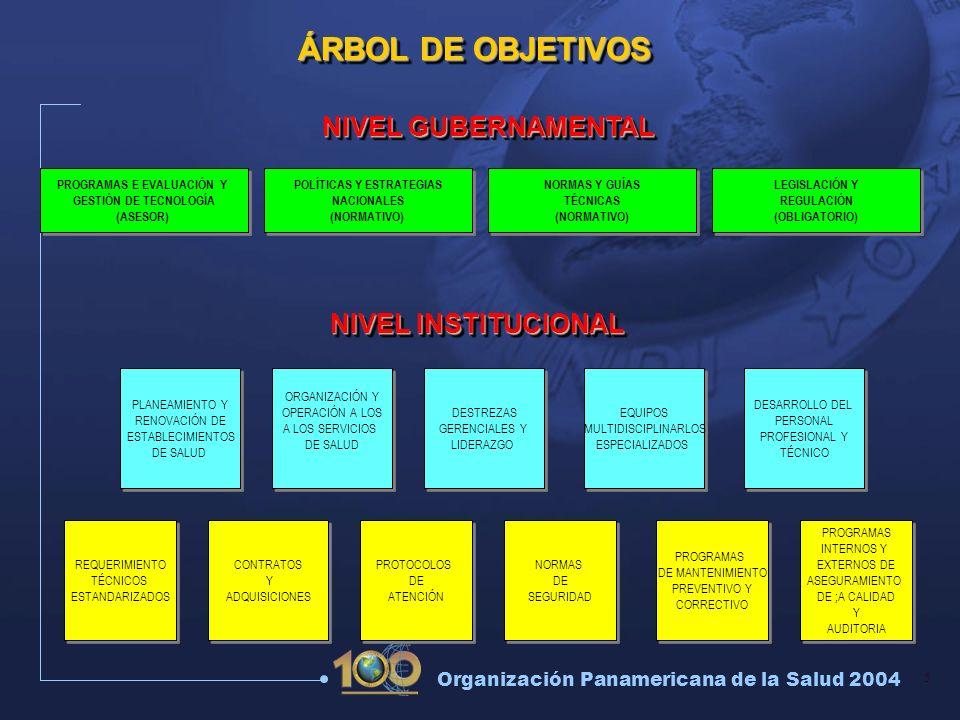 6 Organización Panamericana de la Salud 2004 INFRAESTRUCTURA HOSPITALARIA HOSPITALES: LATINO AMERICA Y EL CARIBE 16,566 CAMAS: 1 097,965 39,3% HOSPITALES PUBLICOS 5,2% HOSPITALES SEGURO SOCIAL TOTAL:44,5% HOSPITALES EN EL SECTOR PUBLICO 45,1%CAMAS EN EL SECTOR PUBLICO POBALCION: 518000,000 PAISES: TERRITORIOS: 10 33