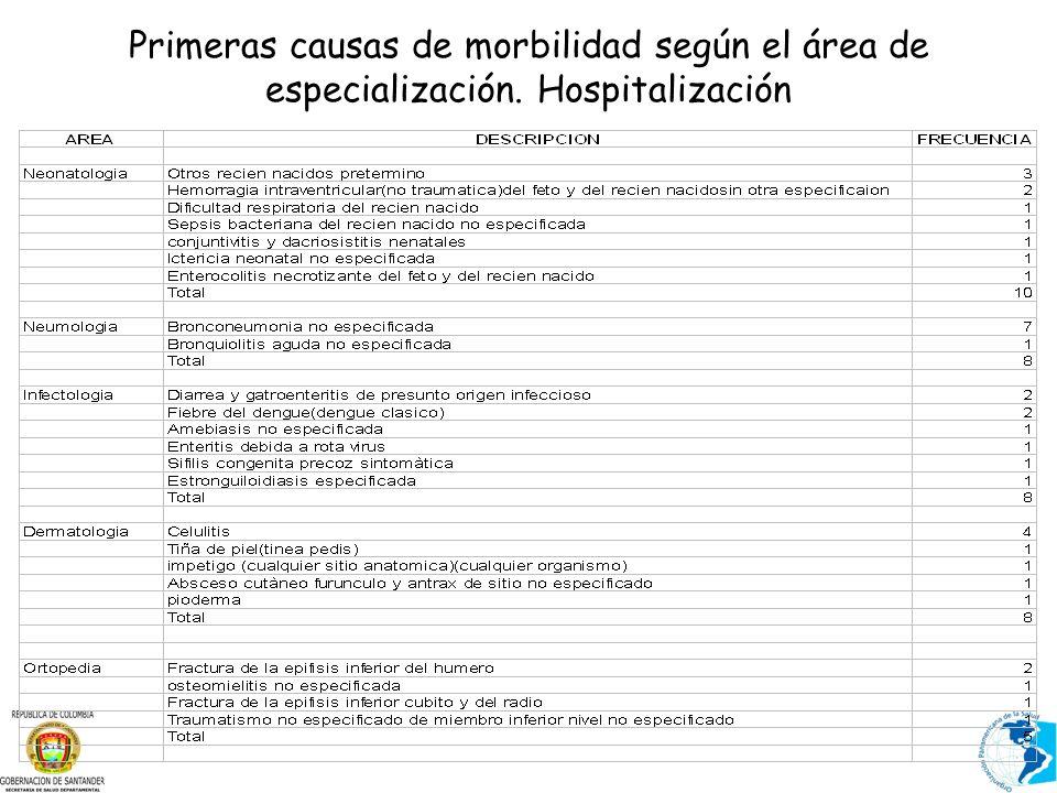 Primeras causas de morbilidad según el área de especialización. Hospitalización