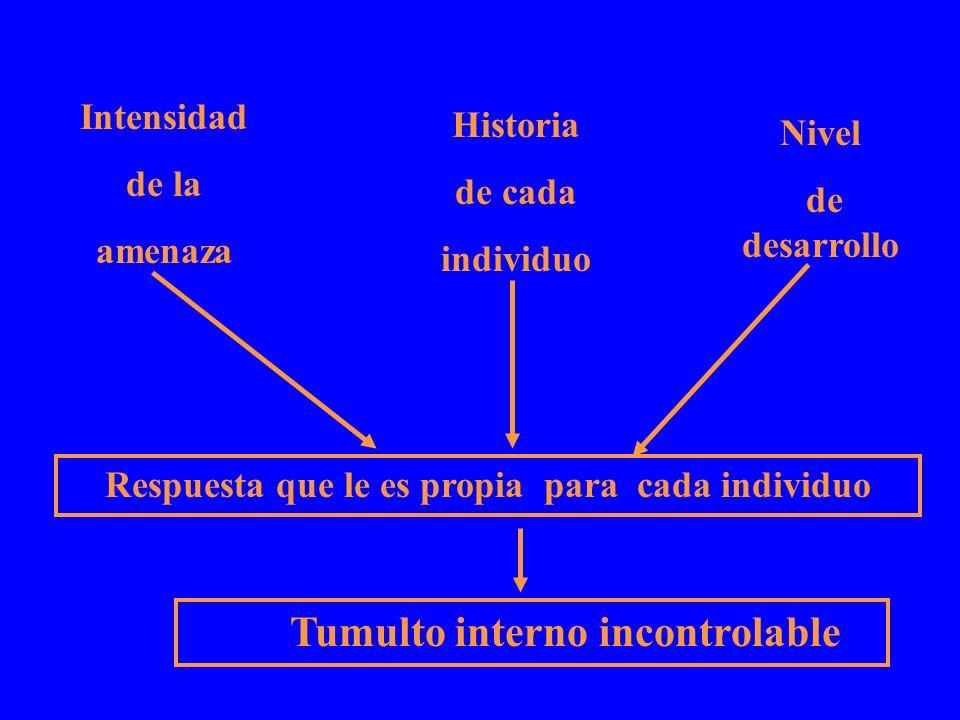 Intensidad de la amenaza Historia de cada individuo Nivel de desarrollo Respuesta que le es propia para cada individuo Tumulto interno incontrolable