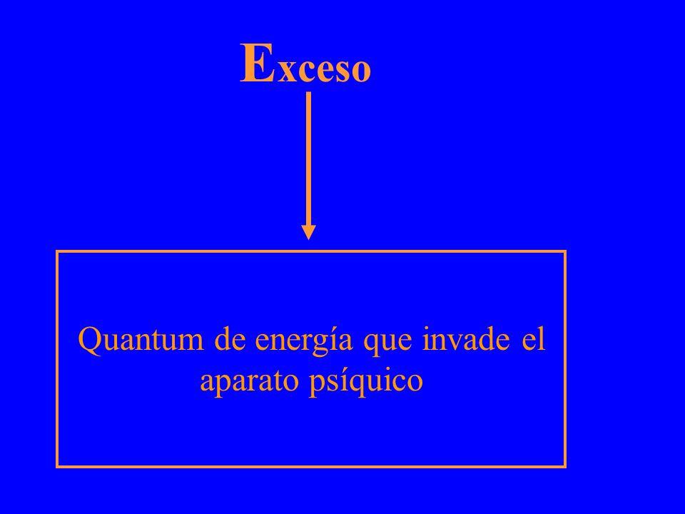 E xceso Quantum de energía que invade el aparato psíquico