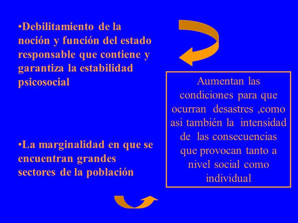 Debilitamiento de la noción y función del estado responsable que contiene y garantiza la estabilidad psicosocial La marginalidad en que se encuentran
