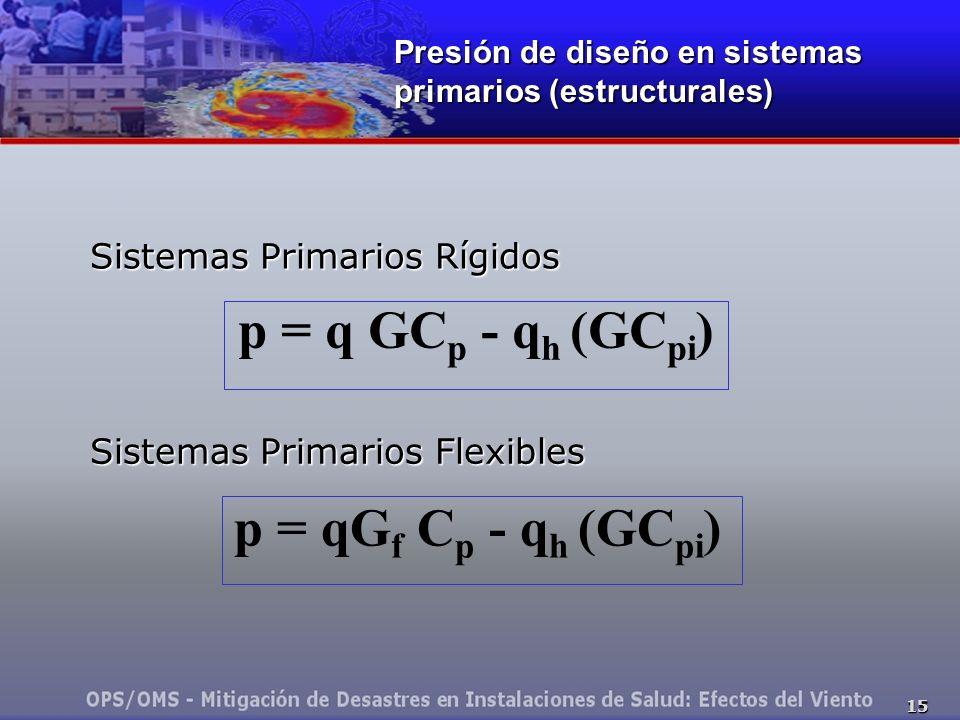 15 Presión de diseño en sistemas primarios (estructurales) Sistemas Primarios Rígidos Sistemas Primarios Flexibles p = q GC p - q h (GC pi ) p = qG f