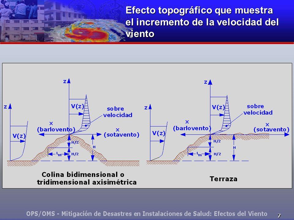 7 Efecto topográfico que muestra el incremento de la velocidad del viento